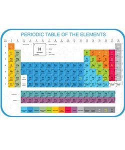Αυτοκόλλητο Περιοδικός πίνακας χημικών στοιχείων